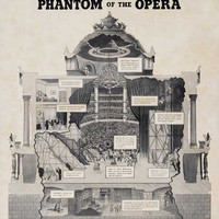 The Phantom of the Opera 11x17 Movie Poster (1943)