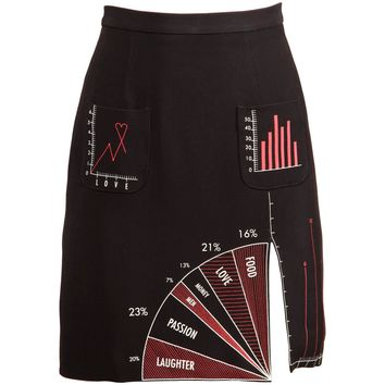 Iconic 1990s Moschino Vintage Love Charts + Graphs Skirt