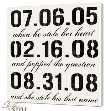 Special Dates Personalized Canvas Wall Art, Typography Art, Custom Design, 20x20