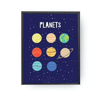 Planets Poster, Typography Poster, Kids Decor, Nursery Planet, Classroom Decor, Nursery Print, Solar System, Children's Learning, Planet Art
