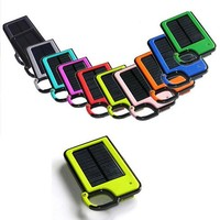 Clip On And Tag Along Solar Charger For Your Smartphone