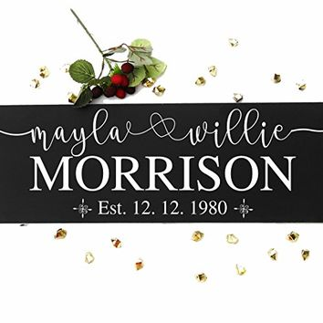 CHRISTMAS GIFT Personalized Family Name Established Sign includes Hanging Hardware - Great Christmas, Housewarming or Wedding Gift #F05