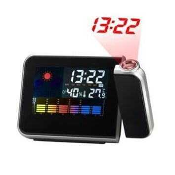 Projection Alarm Clock for Travel, Bedrooms, Ceiling, Kitchen, Desk, Shelf, Dual Alarm, USB Charging Port, AC Powered & Battery Backup