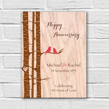40th Anniversary Gift for Parents, Parents Anniversary Gift, Anniversary Print on Wood, Custom Wedding Anniversary Gift Anniversary Wall Art