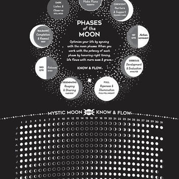 2018 Moon Phase Chart | Lunar Phase Calendar | Phases of the Moon - Eastern, Mountain, Central, Pacific Time Zones