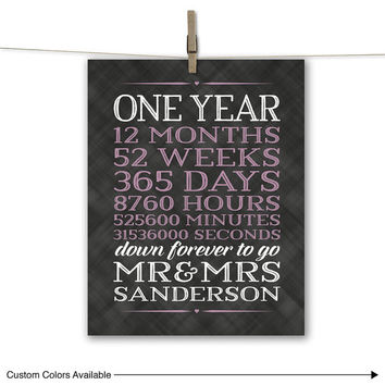 One year anniversary gift for him - 1st anniversary gift for husband - 1 year anniversary paper gift for men - personalized art print subway