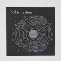 Archie's Press Solar System Map