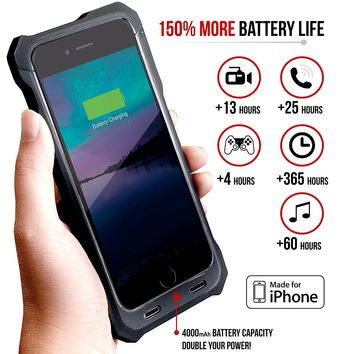 Alpatronix BX150plus 5.5-inch Rugged & Shockproof 4000mAh MFi Certified Protective Portable Battery Charging Case for iPhone 7 Plus, iPhone 6S Plus & iPhone 6 Plus Battery Case - Black Carbon Fiber