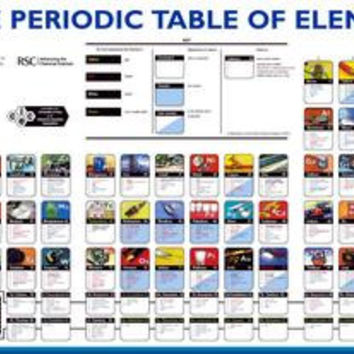 "Periodic Table Of Elements Science Movie Poster 16""x24"""