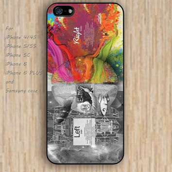 iPhone 6 case left brain right brain iphone case,ipod case,samsung galaxy case available plastic rubber case waterproof B089