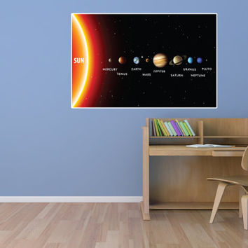 "Solar System Wall Decal 24""x15"" Nerds Home Decor Astronomy"