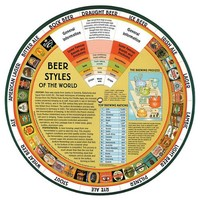 Beer Styles of the World Wheel