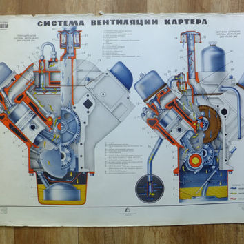 Vintage Soviet CCCP Engine Blueprint School Pull Down Drowing Cutaway V-type engine GAZ-53 ZIL-130 Crankcase Ventilation System