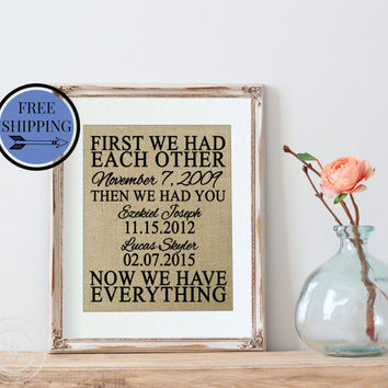 Important Dates Personalized Mother's Day Gift | Gift for Mom  | Family Date Sign | Mother's Day Gift Ideas | Personalized Mother's Day Gift