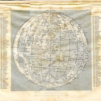 1901 Moon Map Print, Lunar Surface, Names of Moon Craters and Other Lunar Features