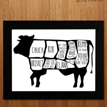 Printable Kitchen Art - Meat Map - Beef Cuts -  Instant Download