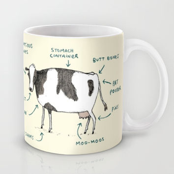 Anatomy of a Cow Mug by Sophie Corrigan