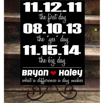 Personalized WEDDING, Important Date Sign,  Love Story,Black & White, Outdoor Wedding, Bridal Shower Gift , Engagement gift, Special Dates