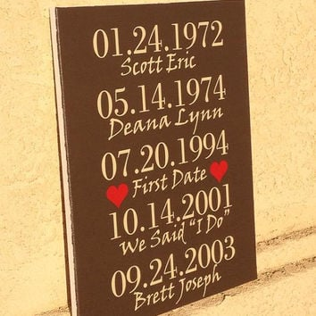 Personalized Wedding Gift -FREE SHIPPING- engagement gift, Dates to Remember custom canvas wall decor, anniversary gift, Signage