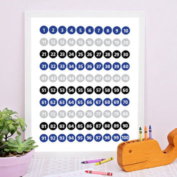 Numbers Printable, Numbers 1to100, Counting, Playroom Decor, Education Wall Art, Number Chart Printable, Numbers Poster, Education Printable