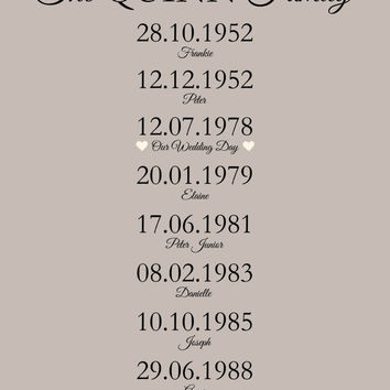 "What A Difference A Day Makes Important Dates Print Personalized Anniversary GIft - Wedding Gift - Valentine's Day Gift - 11""x14"" Print"
