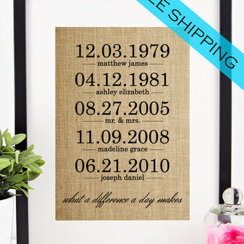 What a Difference a Day Makes Burlap Print | Personalized Family Name Sign | Important Dates Anniversary | House Warming Gift | ChathamPlace