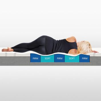 A New Way To Sleep – Perfect Pressure Mattress and Topper