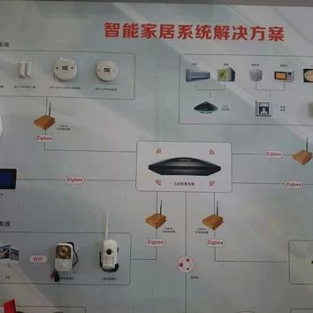 Focus Meian tech Security system catalog : Fire and Security Systems Store online Retail shopping, Alarm System Store for Shopping China top brand Alarm Security Components