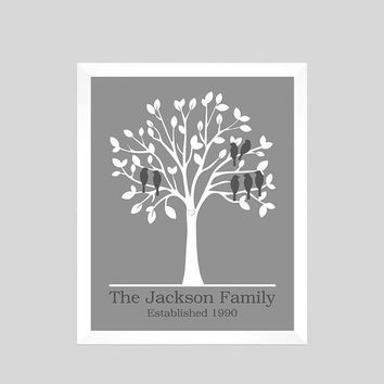 Family Tree, Personalized Family Tree Print, Family Tree, Parents Anniversary Gift, Christmas Gift, Grandparents Gift, CUSTOMIZE YOUR COLORS