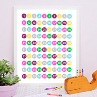 Classroom Art, Classroom Posters, Numbers art, educational posters, Numbers print, playroom decor, Kids room decor, Classroom decor