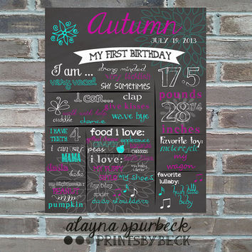First Birthday Chalkboard Sign / One Year Chalkboard / Printable / Purple Teal First Birthday Chalkboard Poster / 16x20 Chalkboard Sign