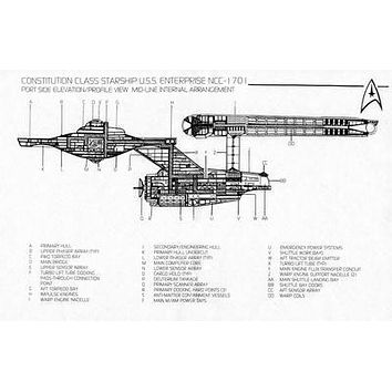 Uss Enterprise Deck Plans poster Metal Sign Wall Art 8in x 12in Black and White