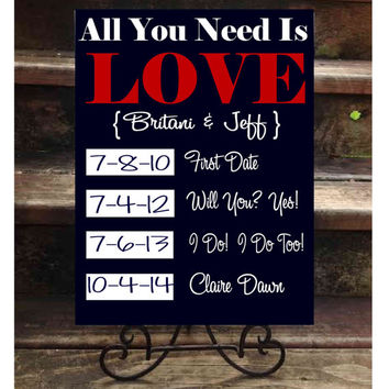 All You Need is Love, Important Date Sign,  Anniversary Sign,  Special Dates, 5th anniversary gift, castle inn designs