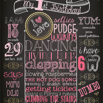 PRINCESS flourishes Customized Chalkboard First Second Third & Beyond Birthday Poster - Pink Mint and Gold