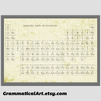 Antique Periodic Table of Elements Large Poster - Vintage