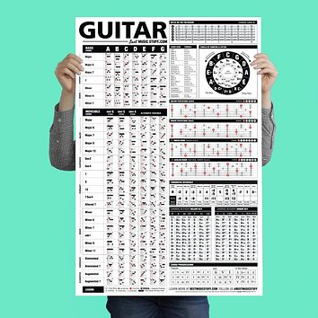 """The Ultimate Guitar Reference Poster 24""""x36"""" v2 (2018 Edition)"""