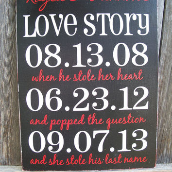 Personalized Wedding - Love Story Important Date Sign, Wedding Gift , Anniversary Castle Inn Designs - Special Dates
