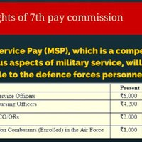 7th Pay Commission Highlights and Salient Features