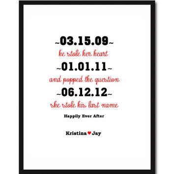 Wedding Sign Print, He Stole her Heart, She stole his last name, Important dates sign,Our Love Story, Wedding Date Art, Wedding Subway Art