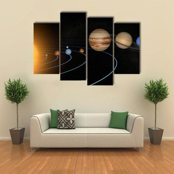 Solar System Planets In Space Universe Multi Panel Canvas Wall Art