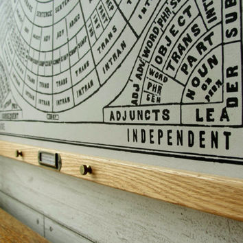 Vintage Language Pull Down School Chart Reproduction with Canvas and Oak Wood and Brass Hanger