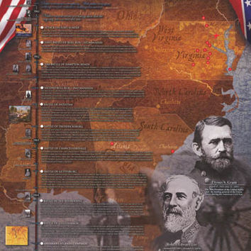 Civil War Battles 1861-1865 Poster 24x36
