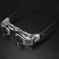 Vision MaxTV | Distance Viewing Glasses — Snowmyna India | Assistive Technology Hearing Vision