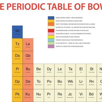 MCA Chicago Store | Periodic Table of Bowie Print