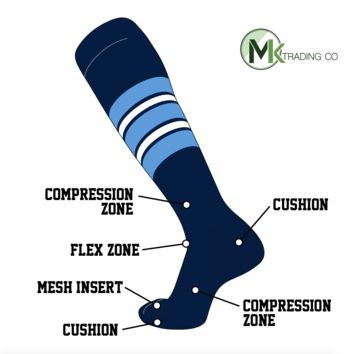 TCK Elite Baseball Football Knee High Striped Socks (F) Navy, Baby Blue, White