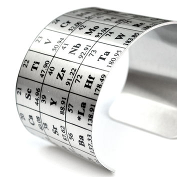 Aluminium Periodic Table of Elements Cuff