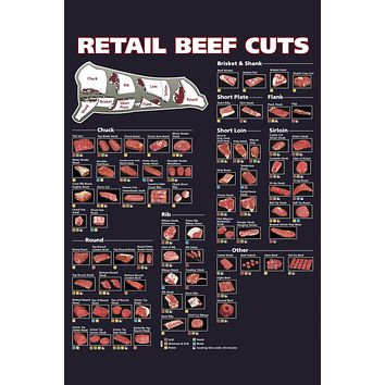 Beef Cuts Butcher Chart 11inx17in Poster Meat Poster