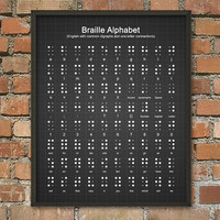Braille Alphabet Wall Art Poster - English Braille - Braille Educational Poster - Braille Writing System