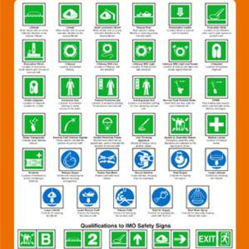 Poster - IMO Safety Signs