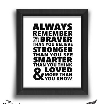 Always Remember Motivational Print | Quote Print | Motivational Print | Inspirational Print